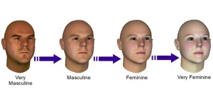 Facial-gender-by-PLoS-One-Creative-Commons